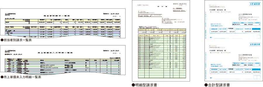様々な請求形態に対応する請求管理機能